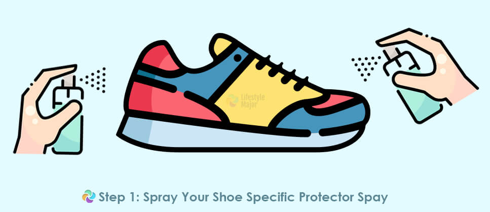 Step 1 How to prevent your shoes from grass stain Lifestyle Major